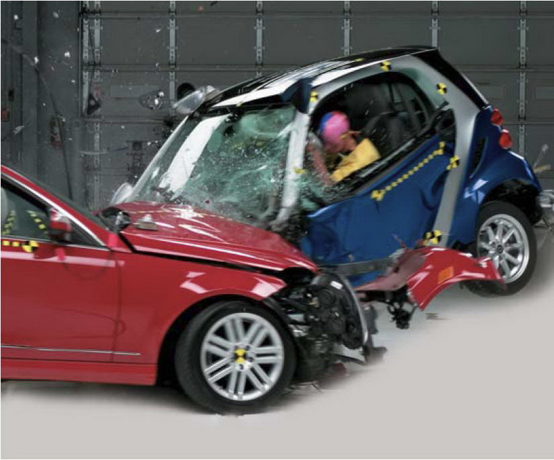 Crash Test Results Ouch